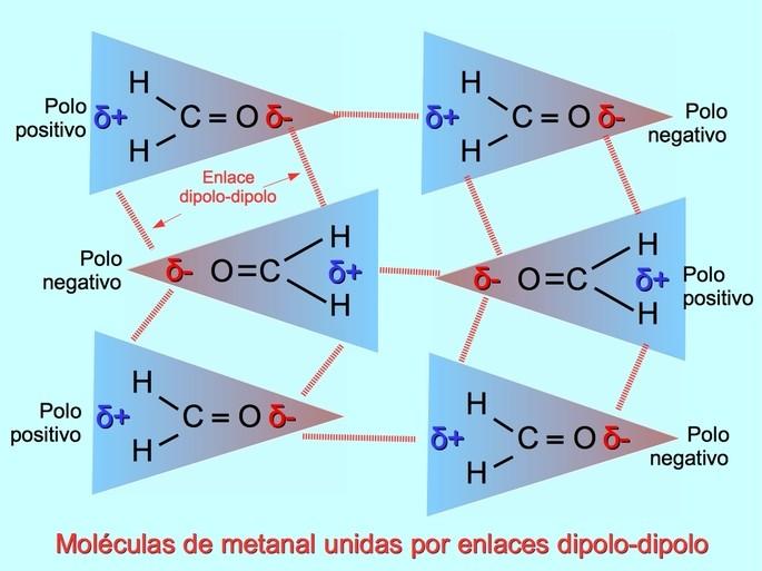 enlace intermolecular dipolo dipolo entre moleculas de metanal