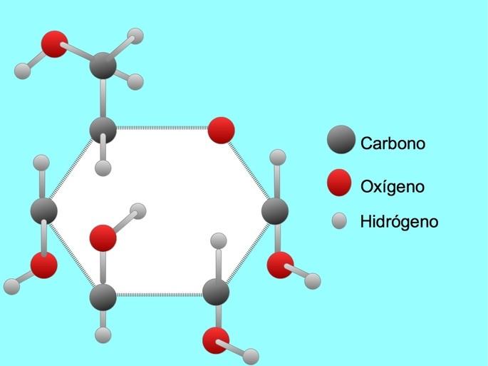ejemplo de molecula glucosa