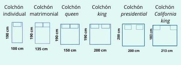 medidas de colchones