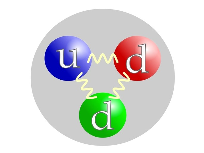neutron quarks composition