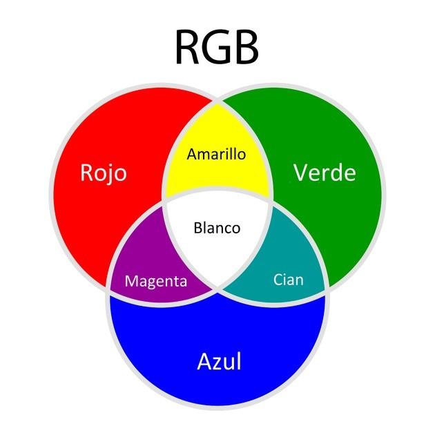 Lista de colores básicos