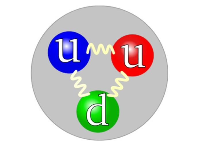 Differences Between Protons, Neutrons, and Electrons