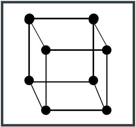 sistema cristalino cúbico