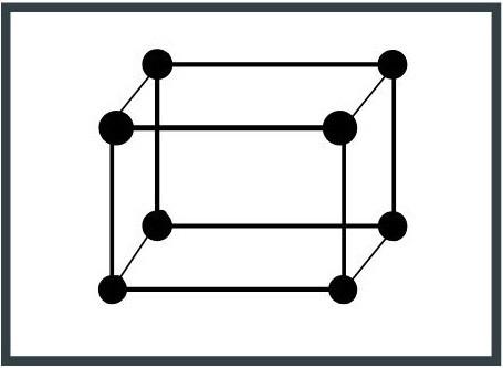 sistema monoclínico