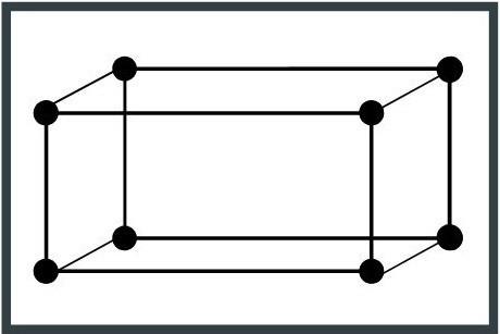 sistema tetragonal