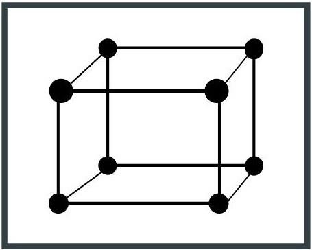 sistema triclínico
