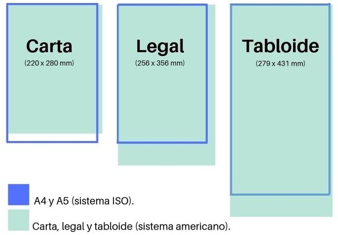 carta legal tabloide