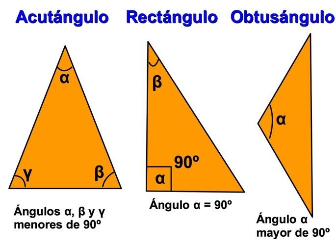 tipos de triangulos segun angulos acutángulo obtusangulo rectangulo