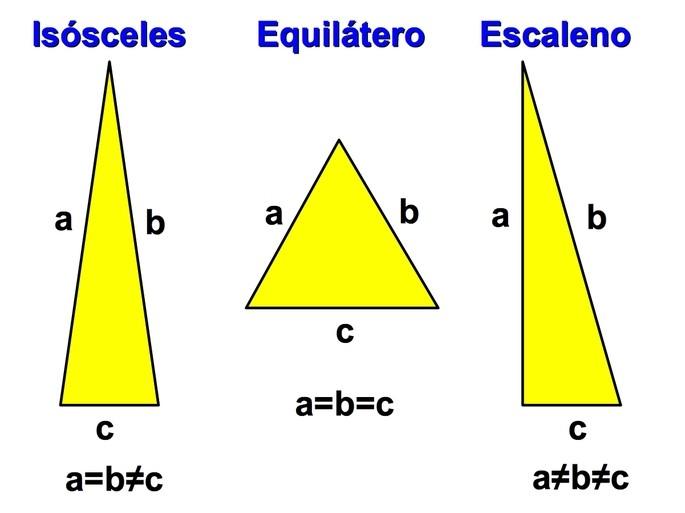 tipos de traingulos segun sus lados isosceles equilatero escaleno